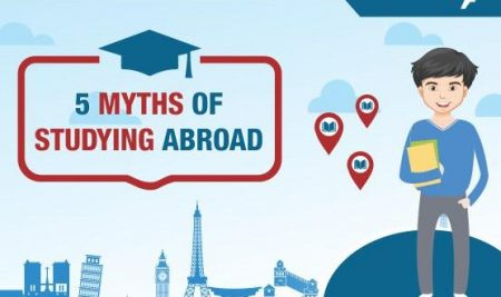Most common myths of studying abroad